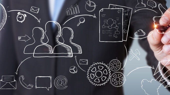 Prozess- Und Organisationsentwicklung Aepll Consulting